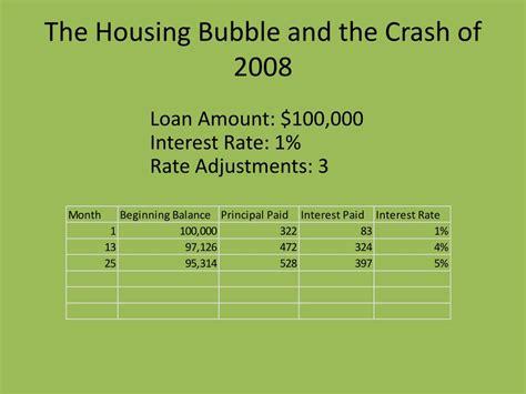 housing crash ppt the subprime mortgage crisis powerpoint presentation id 264118