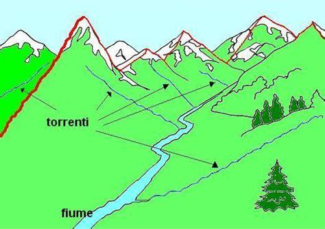 il letto fiume come si chiama imparare con la geografia 3 elementi paesaggio le