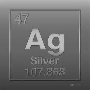 Periodic Table Square Periodic Table Of Elements Silver Ag Silver On