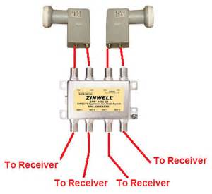 satellite switches