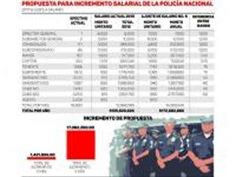 aumento salarial 2016 policia nacional polic 237 as recibir 225 n un nuevo aumento salarial en el 2017