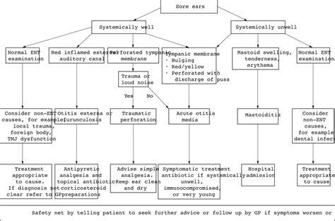 wiring diagram instalasi listrik industri hvac diagrams