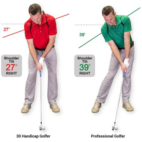 golf swing shoulder rotation swingtru motion study golftec