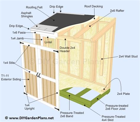 diy lean to shed build it yourself guides and plans