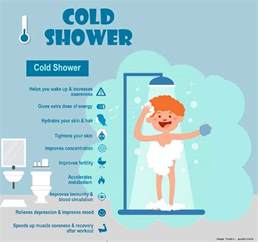 What Is A Cold Shower by 7 Facts Showing The Amazing Benefits Of Cold Showers