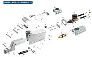 Bleeding Surge Brake System Titan Model 6 Hydraulic Disc Brake Surge Actuator 2 5 16