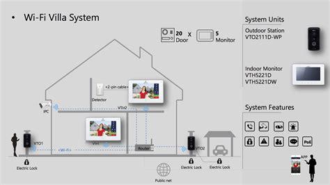doorbell wiring diagram doorbell repair elsavadorla