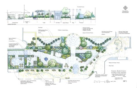 design concept ideas for hospital researchers to investigate benefits of therapeutic gardens