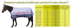 couverture equi th 200 me quot tyrex 1680 d easy move quot 300 g la