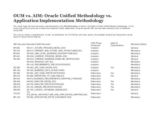 oum document templates aim vs oum documents