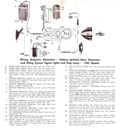 harley wiring diagram wires harley wiring harness diagram