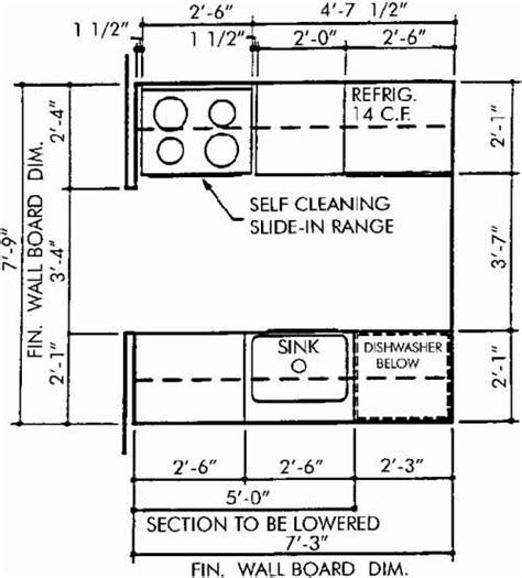 kitchen layout guidelines and requirements access update newsletter winter 2005 accessibility