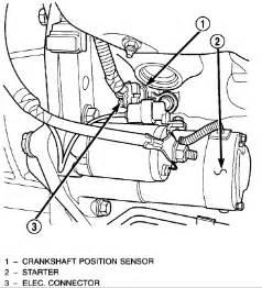 Expansi Valve Chevrolet Zafira Limited how to install a crankshaft sensor on a 2000 jeep grand