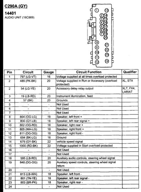 2011 Stereo Wiring Diagram / Pins - The Mustang Source