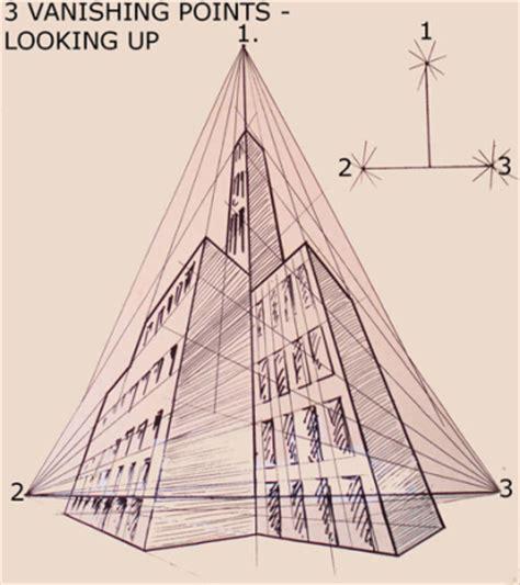 tutorial gambar perspektif perspectief en projectie