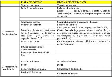 formato de pago de tenencia del estado de mexico formato para pago de tenencia del estado de mexico 2013