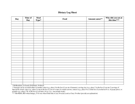 printable food log for weight loss 6 best images of weight loss log sheet printable weight
