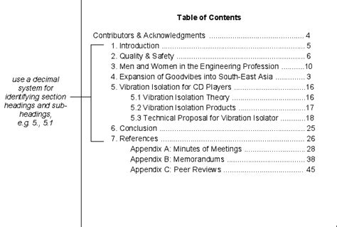 layout of a university report technical writing features and conventions unsw current