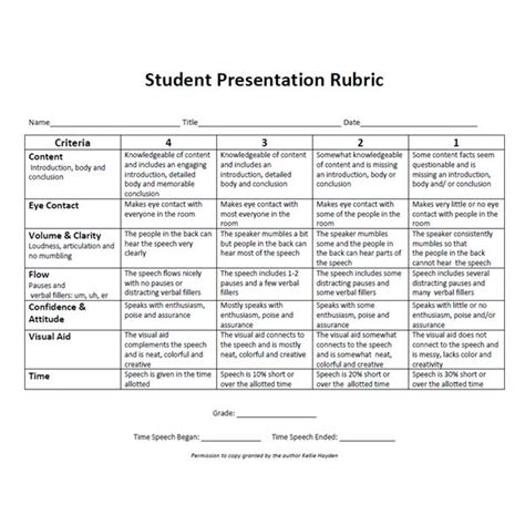 visual communication and design rubrics rubric for evaluating student presentations