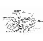 Where Is The Crank Sensor Located On A 1991 Toyota Corolla