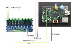 gpio driving a sainsmart relay using raspberry pi raspberry pi stack exchange