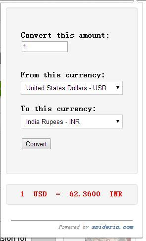 currency converter chrome spiderip whatismyip google chrome add on myip chrome addon