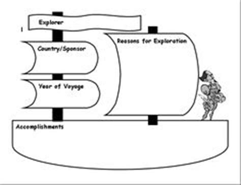 explorers biography graphic organizer 1000 images about explorers unit on pinterest early