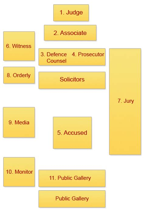 Wa Court Name Search The In The Court