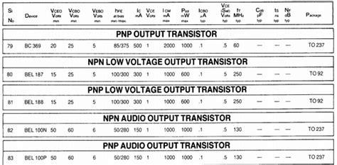 Transistor C1187 bel188 datasheet pdf etc