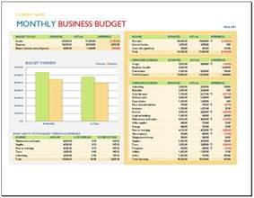 corporate budget template excel monthly business budget template budget templates