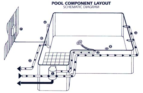 Swimming Pool Plumbing Layout by Ykk Ro Products Www Ykkro