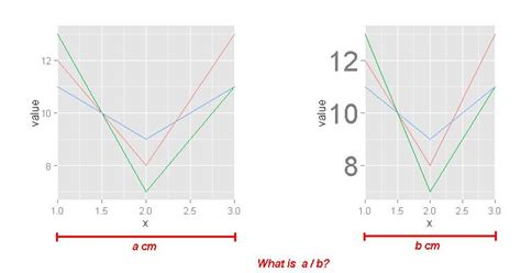 set theme ggplot2 r get width of plot area in ggplot2 stack overflow