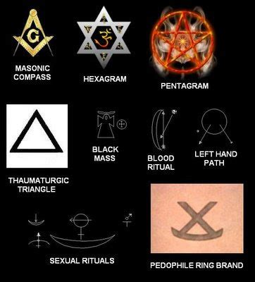 illuminati sign symbols numerology and rituals ancient kushites