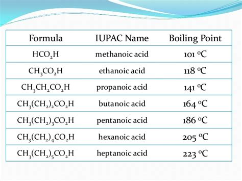 Boiling Points Determination Of Boiling Point Of Organic Compounds