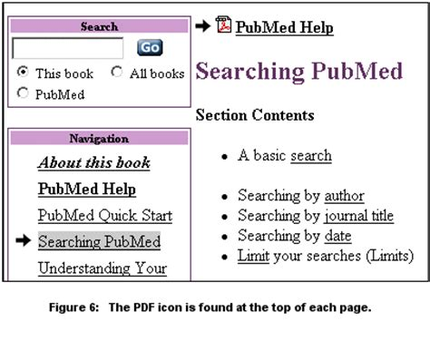pubmed help added to ncbi bookshelf nlm technical