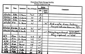 Osha Incident Report Form Template rcra norman s environmental blog