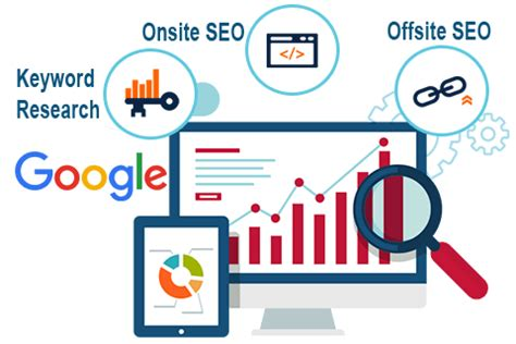 Types Of Seo Services by The Three Types Of Seo Services