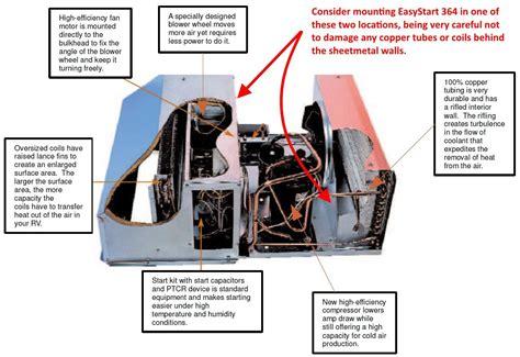 coleman heat wiring diagram wiring diagrams