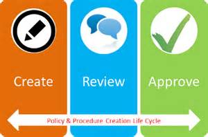 Sop software standard operating procedures life cycle management