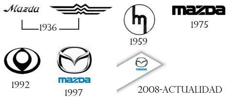 logo de mazda historia de los logotipos de mazda
