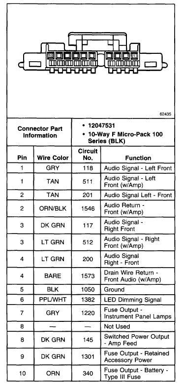 stereo wiring diagram for 2002 chevy silverado chevrolet wiring inside 2013 chevy tahoe door 2002 chevy cavalier car stereo wiring diagram pontiac grand am inside 2003 chevy silverado radio