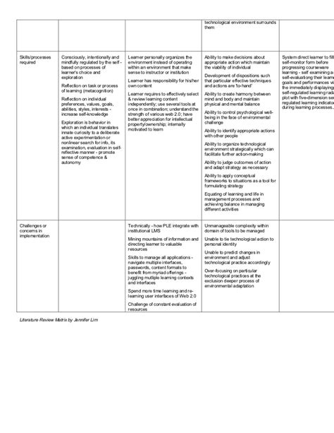 synthesis template synthesis matrix for literature review