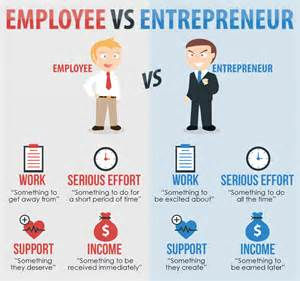 the difference between being an entrepreneur vs being an