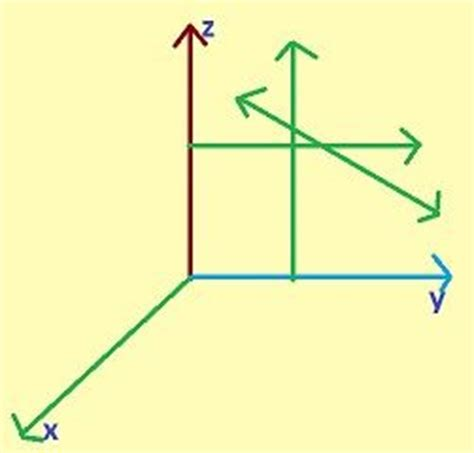 670 best images about Math Help on Pinterest | Number ... Line Geometry Example