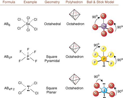 sparknotes: covalent bonds: the covalent bond