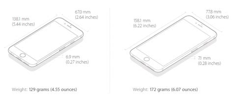 the pluses in iphone 6s plus detailed features and specs