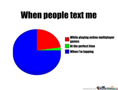 Add Meme Text - when people text me by unsafepics27 meme center
