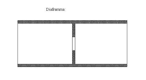fluidodinamica dispense strumenti di misura di fluidodinamica
