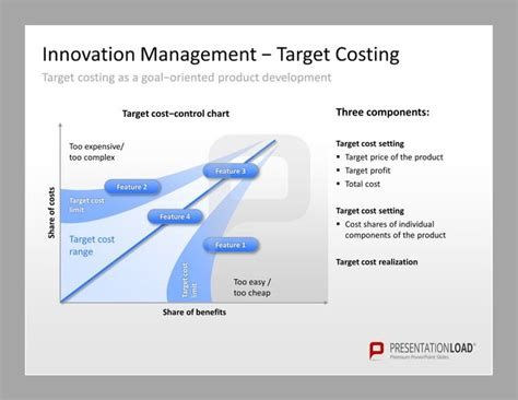 pin by presentationload on innovation management
