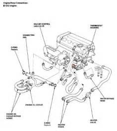 b16a2 hose diagrams honda tech